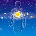 *** Школа Тантра-Джйотиша (Ведической астрологии) -- Человек и Грахи (Силы жизни) ***