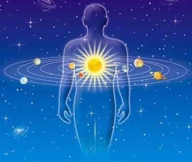 * Школа Тантра-Джйотиша (Ведической астрологии) -- Человек и Грахи (Силы жизни) *