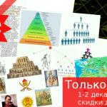 Антон Кузнецов: Годовые прогнозы по Тантра-Джйотишу [Ведической астрологии] на 2014-2015 годы.